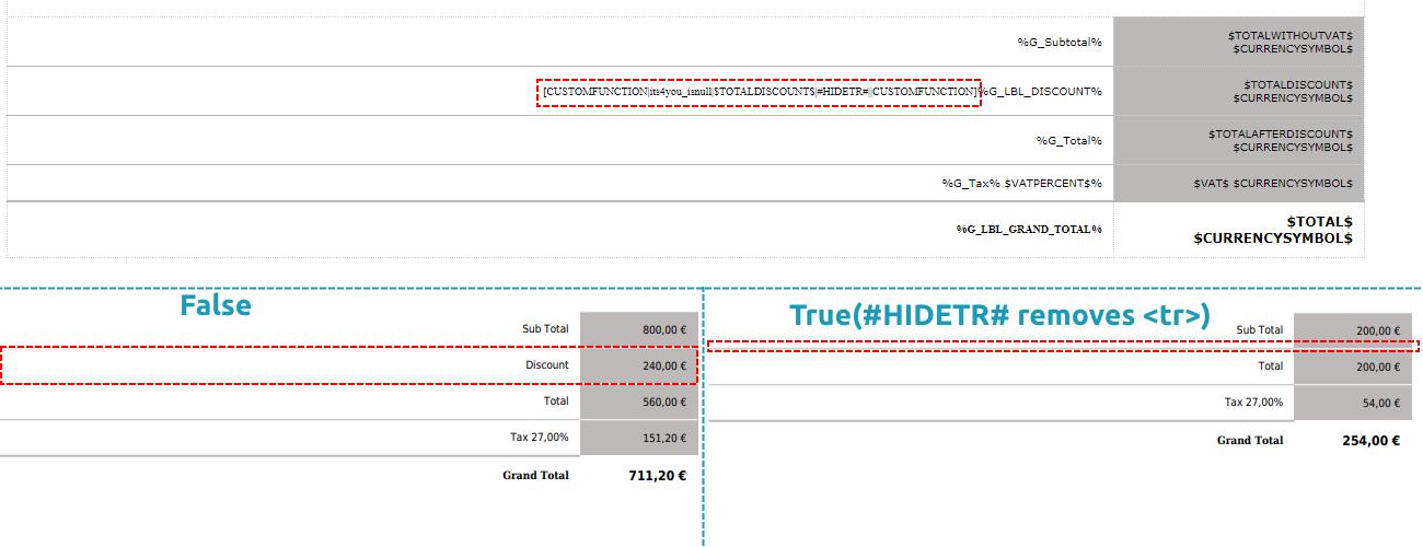 #HIDETR# functionality – PDF Maker Vtiger 7